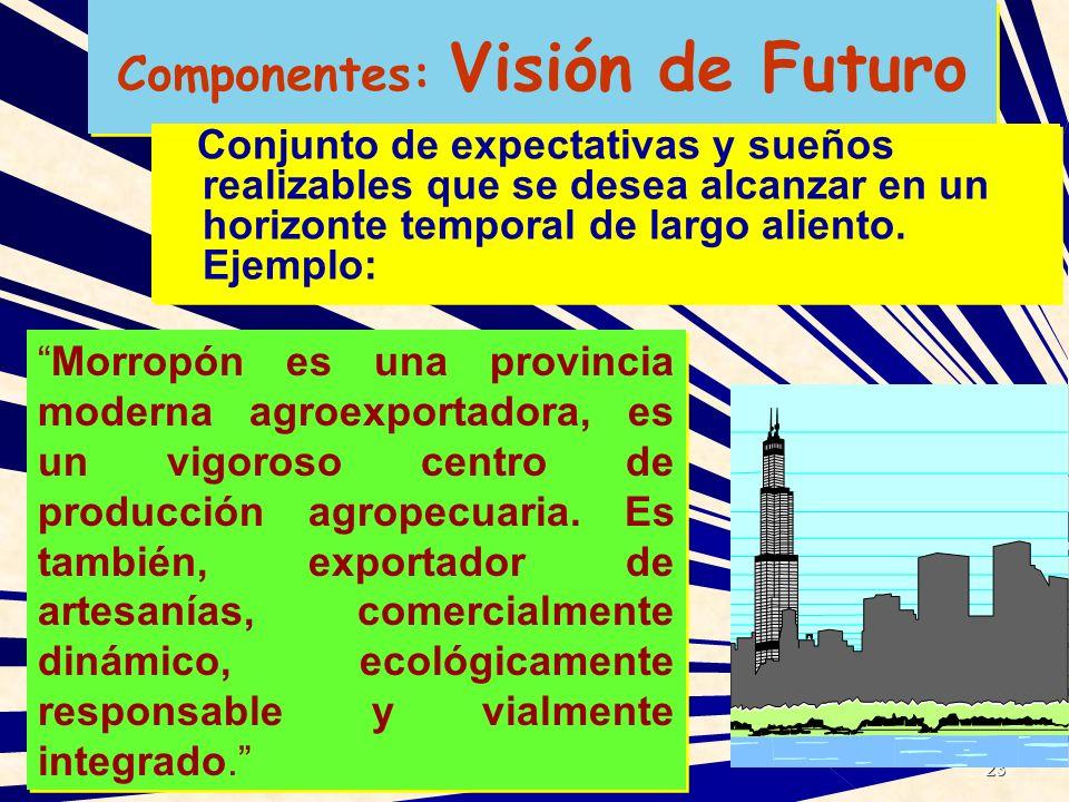 Dr. Arístides TEJADA ARANA 23 Componentes: Visión de Futuro Conjunto de expectativas y sueños realizables que se desea alcanzar en un horizonte tempor
