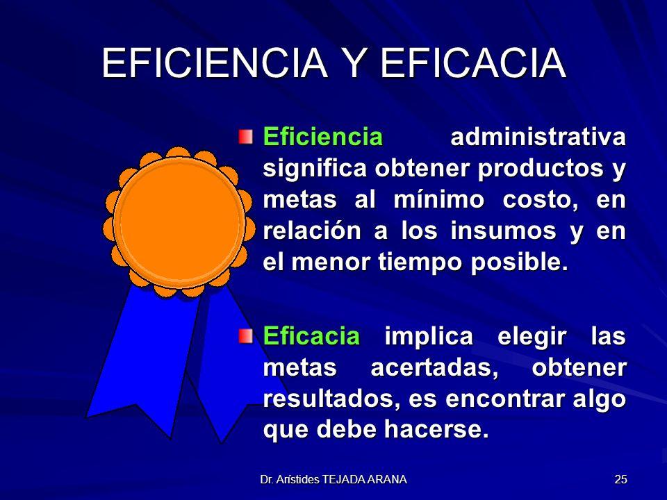 Dr. Arístides TEJADA ARANA 25 EFICIENCIA Y EFICACIA Eficiencia administrativa significa obtener productos y metas al mínimo costo, en relación a los i