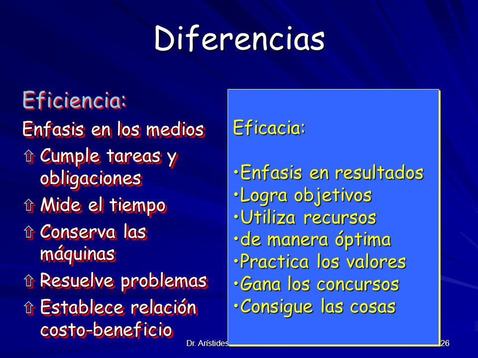 Dr. Arístides TEJADA ARANA 26 Diferencias Eficiencia: Enfasis en los medios ñ Cumple tareas y obligaciones ñ Mide el tiempo ñ Conserva las máquinas ñ