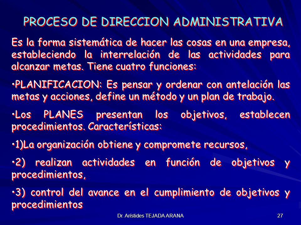 Dr. Arístides TEJADA ARANA 27 PROCESO DE DIRECCION ADMINISTRATIVA Es la forma sistemática de hacer las cosas en una empresa, estableciendo la interrel