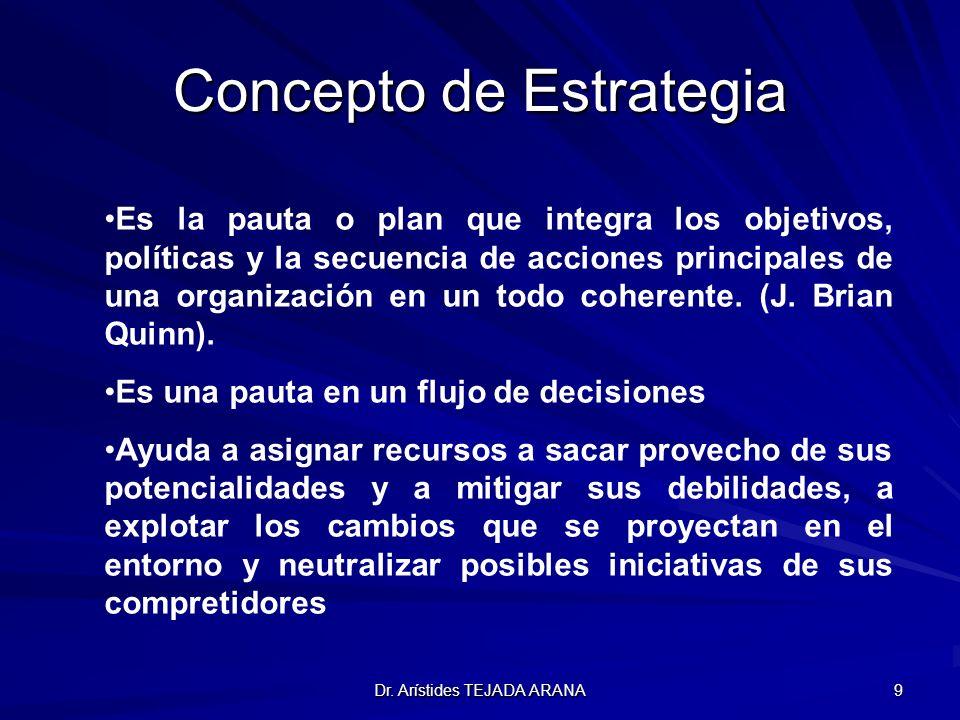 Dr. Arístides TEJADA ARANA 9 Concepto de Estrategia Es la pauta o plan que integra los objetivos, políticas y la secuencia de acciones principales de