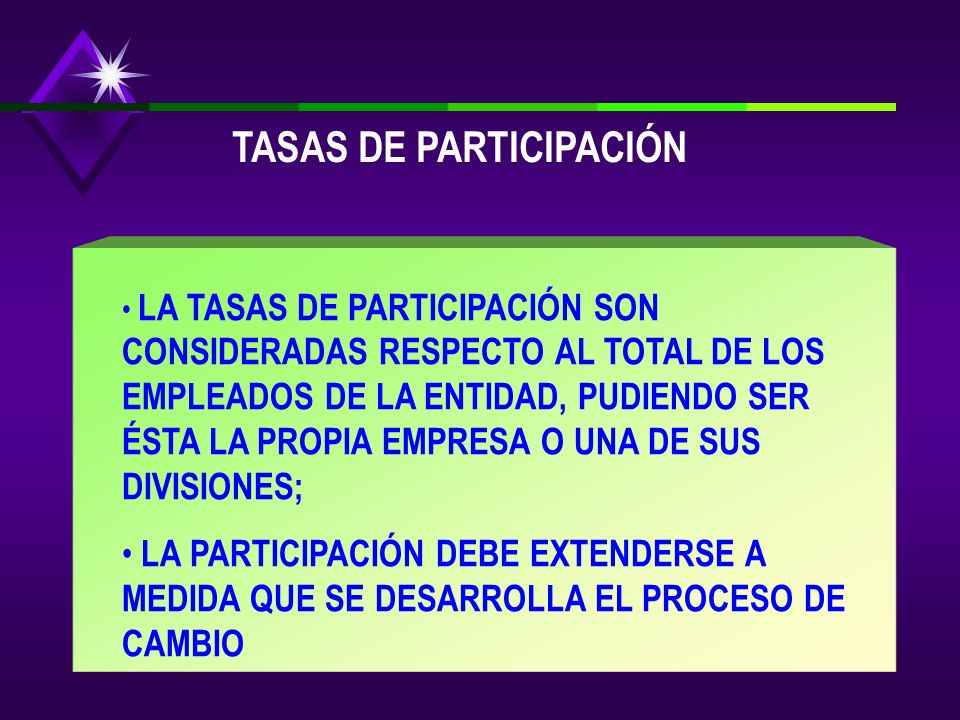 EQUIPO DE COMPETENCIA COMUNICACIÓN MATRIZ BENEFICIOS / OPROTUNIDADES PAPEL KRAFT OTROS AFA EL PROCESO DE EXTENSIÓN DE LA PARTICIPACIÓN
