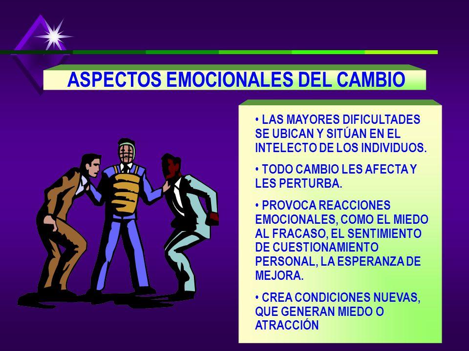 CLAVE No. 7: PRETENDE VENCER LA RESISTENCIA Y ELIMINAR LOS BLOQUEOS NATURALES DE RECHAZO AL CAMBIO, BUSCANDO ASEGURAR LA PARTICIPACIÓN DE LOS EMPLEADO