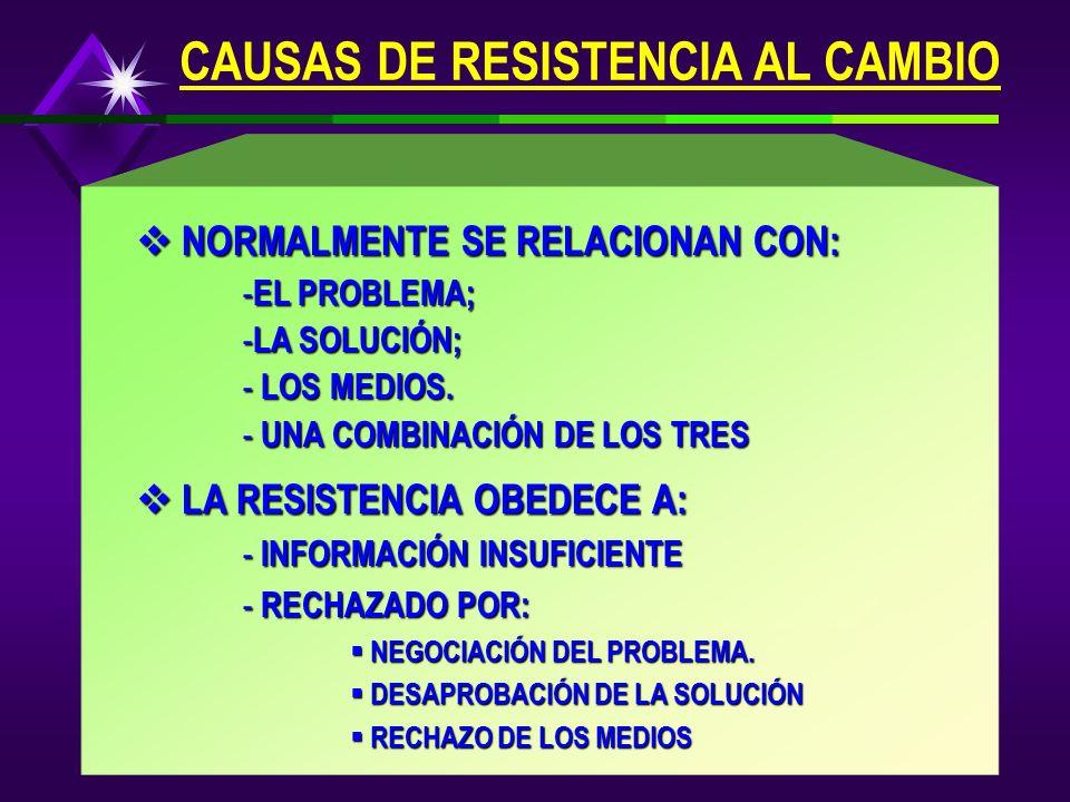 ASPECTOS EMOCIONALES DEL CAMBIO LAS MAYORES DIFICULTADES SE UBICAN Y SITÚAN EN EL INTELECTO DE LOS INDIVIDUOS. TODO CAMBIO LES AFECTA Y LES PERTURBA.