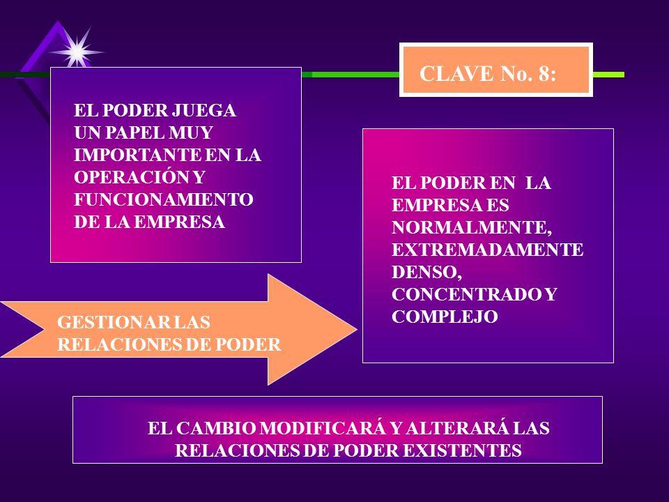 MOVILIZAR DEFINIR LA VISIÓN LAS CLAVES DEL CAMBIO CATALIZAR CONDUCIR HACER PARTICIPAR GESTIONAR LOS ASPECTOS EMOCIONALES GESTIONAR LAS RELACIONES DE P
