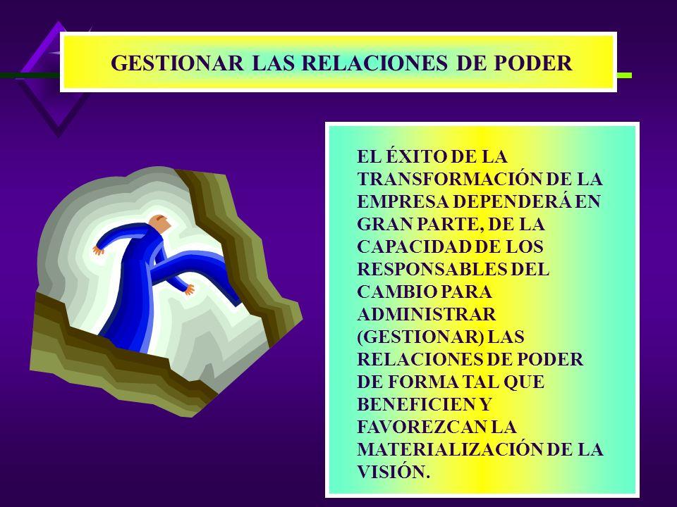 GESTIONAR LAS RELACIONES DE PODER EL ÉXITO DE LA TRANSFORMACIÓN DE LA EMPRESA DEPENDERÁ EN GRAN PARTE, DE LA CAPACIDAD DE LOS RESPONSABLES DEL CAMBIO PARA ADMINISTRAR (GESTIONAR) LAS RELACIONES DE PODER DE FORMA TAL QUE BENEFICIEN Y FAVOREZCAN LA MATERIALIZACIÓN DE LA VISIÓN.