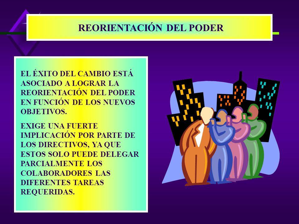 REORIENTACIÓN DEL PODER EL ÉXITO DEL CAMBIO ESTÁ ASOCIADO A LOGRAR LA REORIENTACIÓN DEL PODER EN FUNCIÓN DE LOS NUEVOS OBJETIVOS.