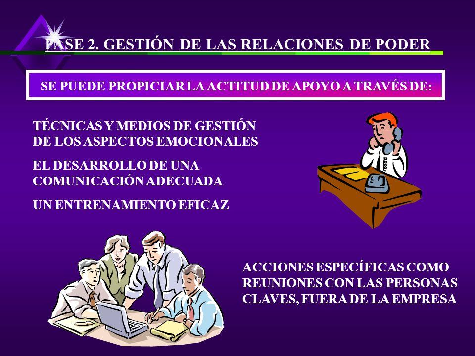 PALADINES: SON ESCASOS HAY QUE EXPLOTARLES Y VALORARLES PARA FORTALECER L ADHESIÓN AL CAMBIO DE LOS OTROS EMPLEADOS. OPOSITORES SON NUMEROSOS (A VECES