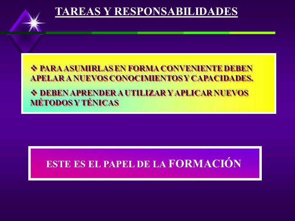 CLAVE No. 9: ELCAMBIO PROVOCA UNA DOBLE EVOLUCIÓN EN EL PERSONAL 1.- LA DEFINICIÓN DE SUS TAREAS Y RESPONSABILIDADES SE MODIFICAN PROFUNDAMENTE FORMAR