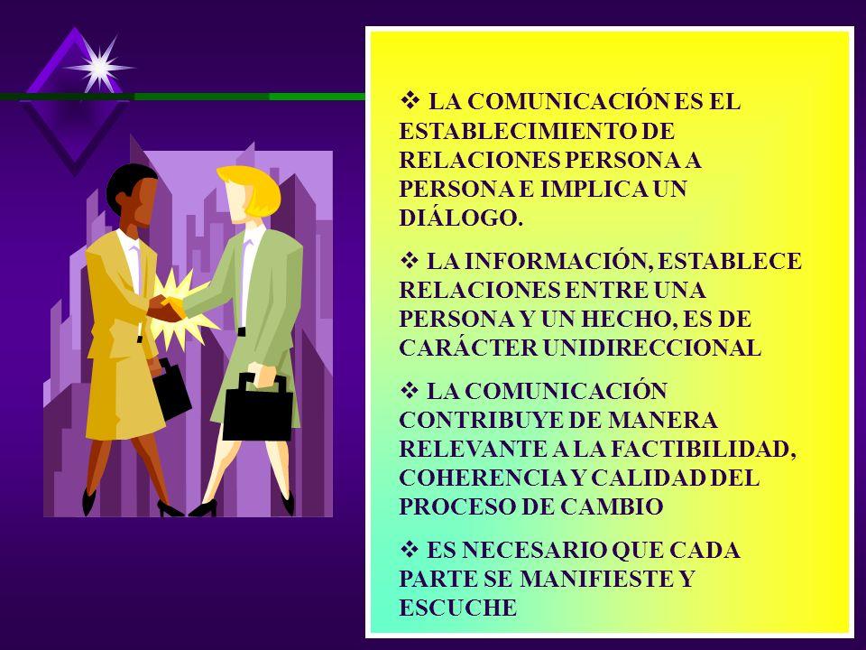 CLAVE No. 10: LAS COMUNICACIÓN ES EL ELEMENTO QUE FACILITA Y HACE POSIBLE LA MOVILIZACIÓN, LA PARTICIPACIÓN, LA ELIMINACIÓN DE LA RESISTENCIA, ES DECI