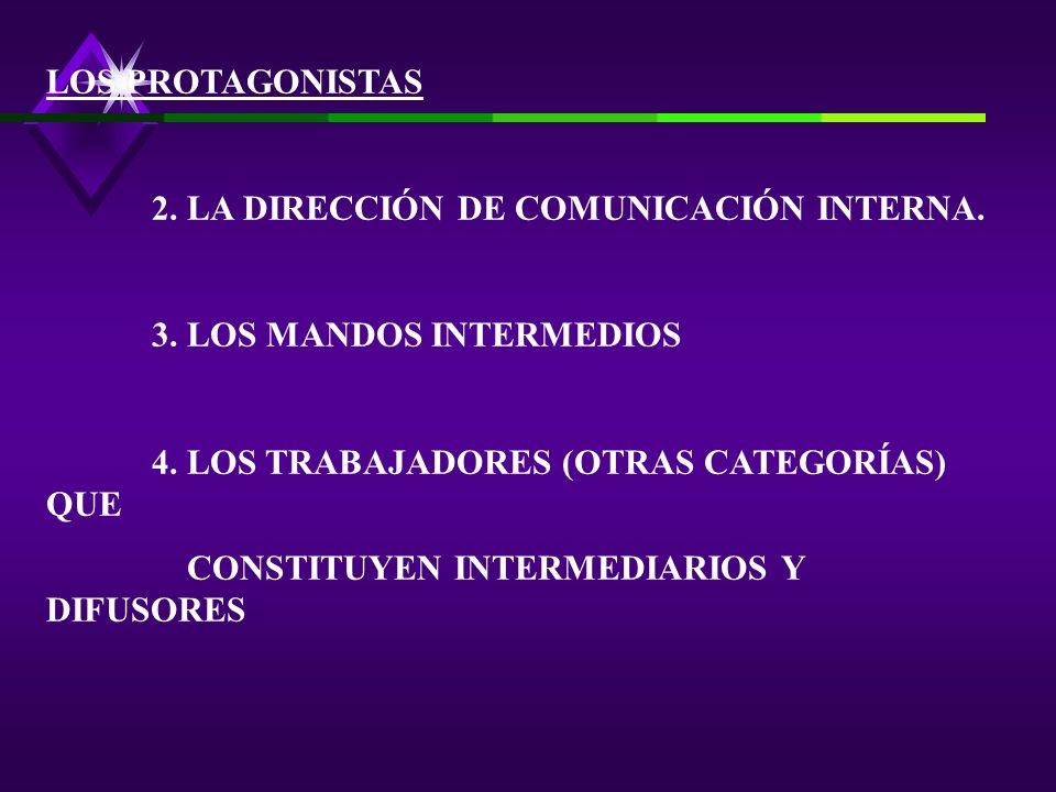LOS PROTAGONISTAS 2.LA DIRECCIÓN DE COMUNICACIÓN INTERNA.