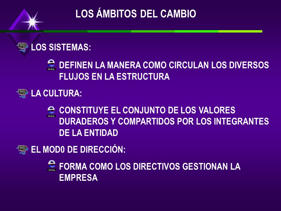 LOS ÁMBITOS DEL CAMBIO LA ESTRATEGIA: FIJA LA ACTIVIDAD DE LA ENTIDAD. SUS OBJETIVOS MEDIOS ADOPTADOS. LA ESTRUCTURA: DEFINE LA MANERA EN QUE ESTÁN OR