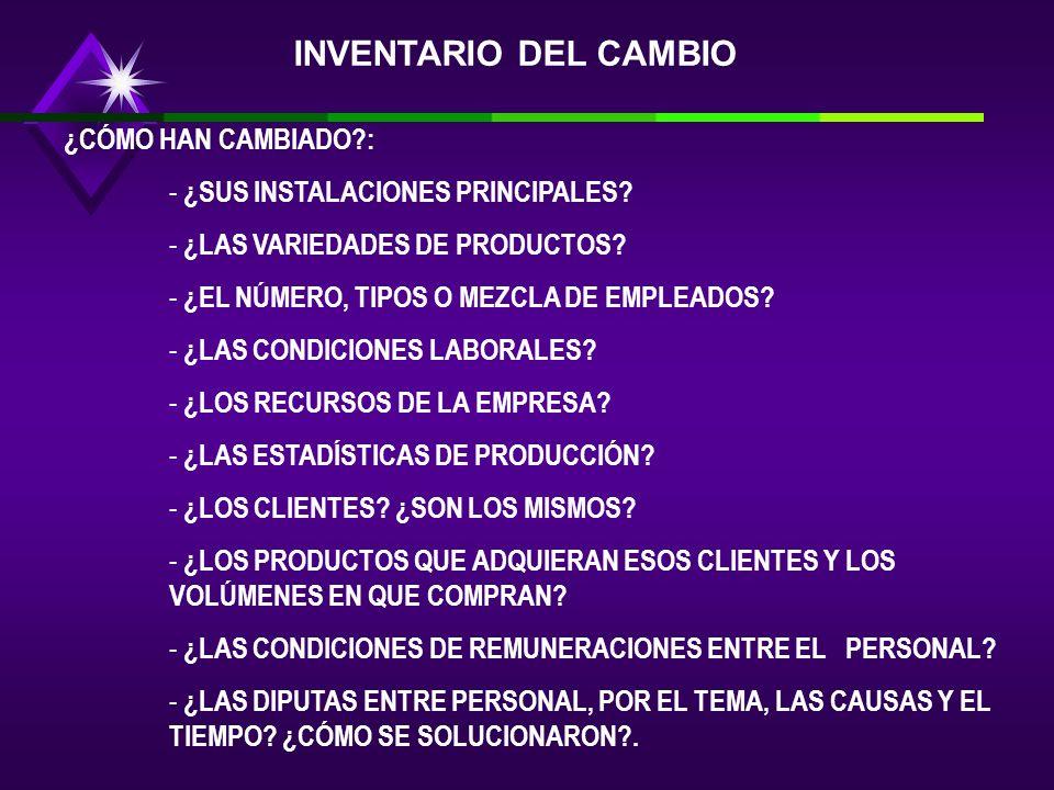 INVENTARIO DEL CAMBIO ¿CÓMO HAN CAMBIADO?: - ¿SUS INSTALACIONES PRINCIPALES.