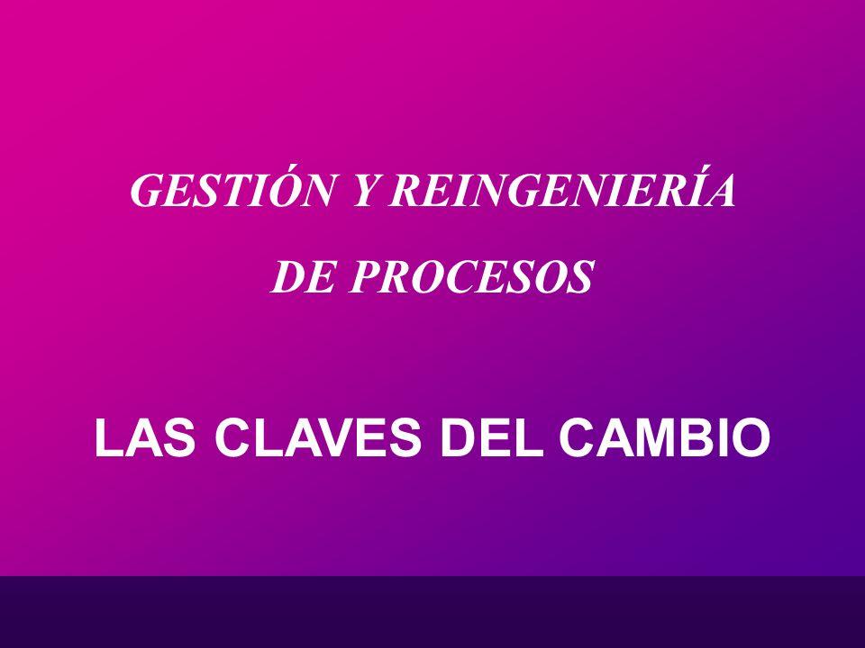 SÍNTOMAS DEL CAMBIO - PARÁLISIS - NEGACIÓN / INCREDULIDAD - DUDAS PROPIAS / EMOCIÓN - ACEPTACIÓN / DEJARLO PASAR - ADPATACIÓN / COMPROBACIÓN - BÚSQUED