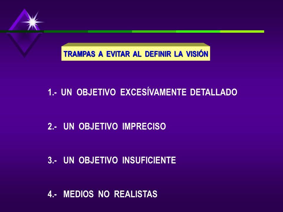TRAMPAS A EVITAR AL DEFINIR LA VISIÓN 1.- UN OBJETIVO EXCESÍVAMENTE DETALLADO 2.- UN OBJETIVO IMPRECISO 3.- UN OBJETIVO INSUFICIENTE 4.- MEDIOS NO REALISTAS