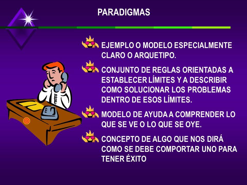 COMPLEJIDAD CRECIENTE ACTUAL PRODUCTOS CLIENTES MÉTODOS PROCESOS