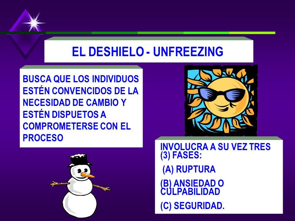 CLAVE No 2: BUSCA QUE EL PERSONAL SE COMPROMETA E INVOLUCRE EN EL PROCESO DE CAMBIO, HASTA DONDE ÉSTE VAYA. MOVILIZAR