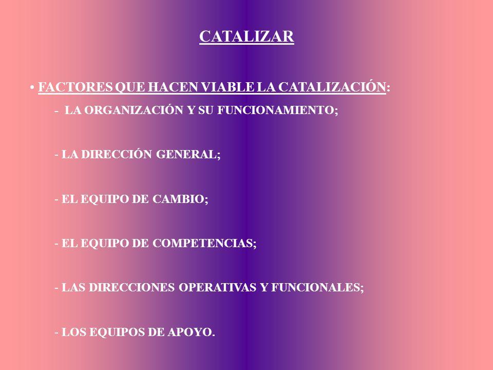 CLAVE No 3: ACELERAR EL PROCESO DE CAMBIO EN LA EMPRESA, BAJO LA INFLUENCIA DE UNA ORGANIZACIÓN Y DE UN FUNCIONAMIENTO CONCEBIDO PARA TAL EFECTO. CATA