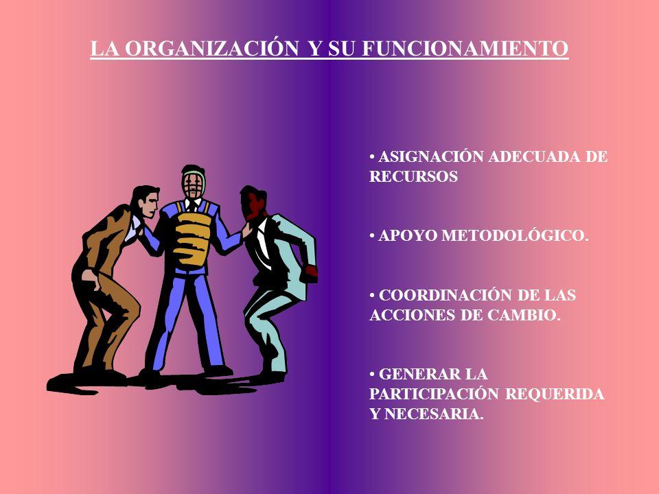 FACTORES QUE HACEN VIABLE LA CATALIZACIÓN: - LA ORGANIZACIÓN Y SU FUNCIONAMIENTO; - LA DIRECCIÓN GENERAL; - EL EQUIPO DE CAMBIO; - EL EQUIPO DE COMPET