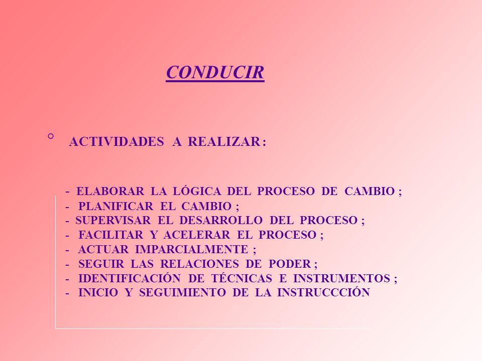 CONDUCIR GUIA EFICAZMENTE A LA EMPRESA EN EL PROCESO DE CAMBIO SE CONSIDERA IMPRESCINDIBLE PARA EL ÉXITO DEL PROCESO CLAVE N° 4 :