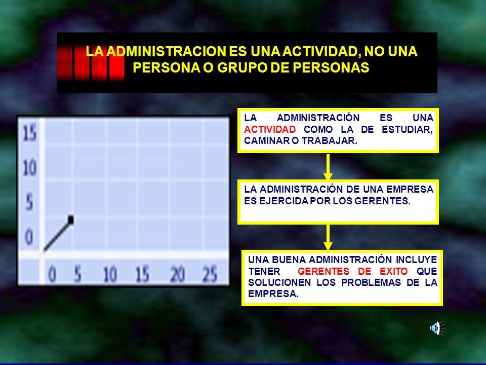 Dr. Arístides Tejada Arana11 LA ADMINISTRACION ES UNA ACTIVIDAD, NO UNA PERSONA O GRUPO DE PERSONAS LA ADMINISTRACIÓN ES UNA ACTIVIDAD COMO LA DE ESTU
