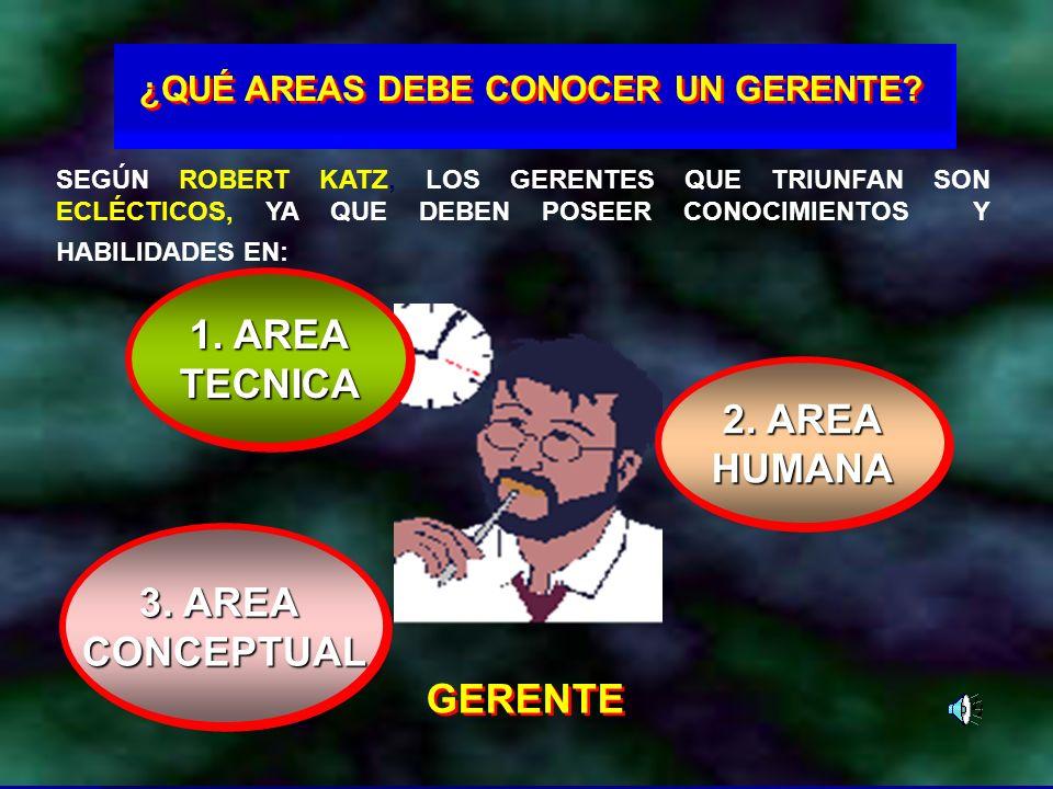Dr. Arístides Tejada Arana13 ¿QUÉ AREAS DEBE CONOCER UN GERENTE? 3. AREA CONCEPTUAL CONCEPTUAL 2. AREA HUMANA HUMANA GERENTE 1. AREA TECNICA TECNICA S