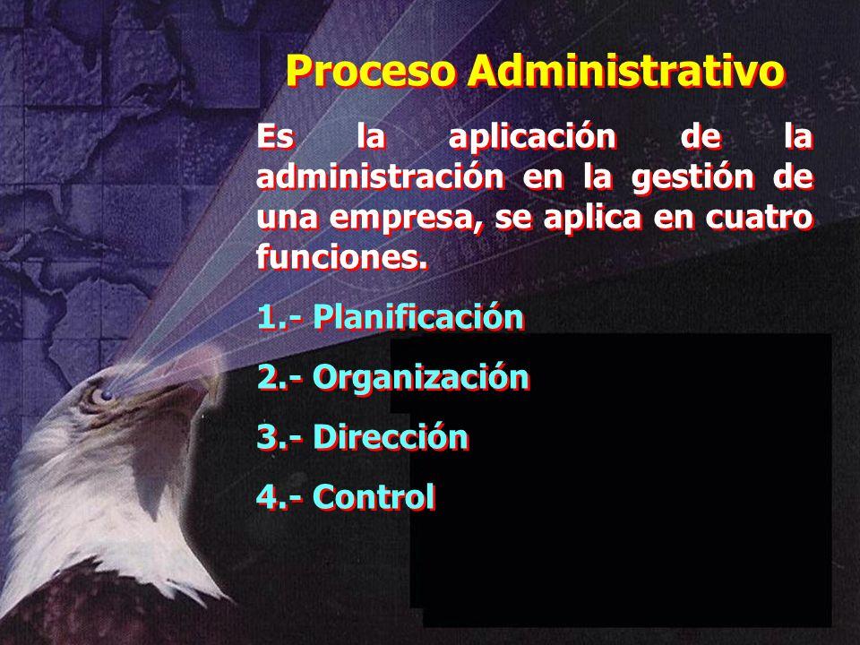 Dr. Arístides Tejada Arana14 Proceso Administrativo Es la aplicación de la administración en la gestión de una empresa, se aplica en cuatro funciones.