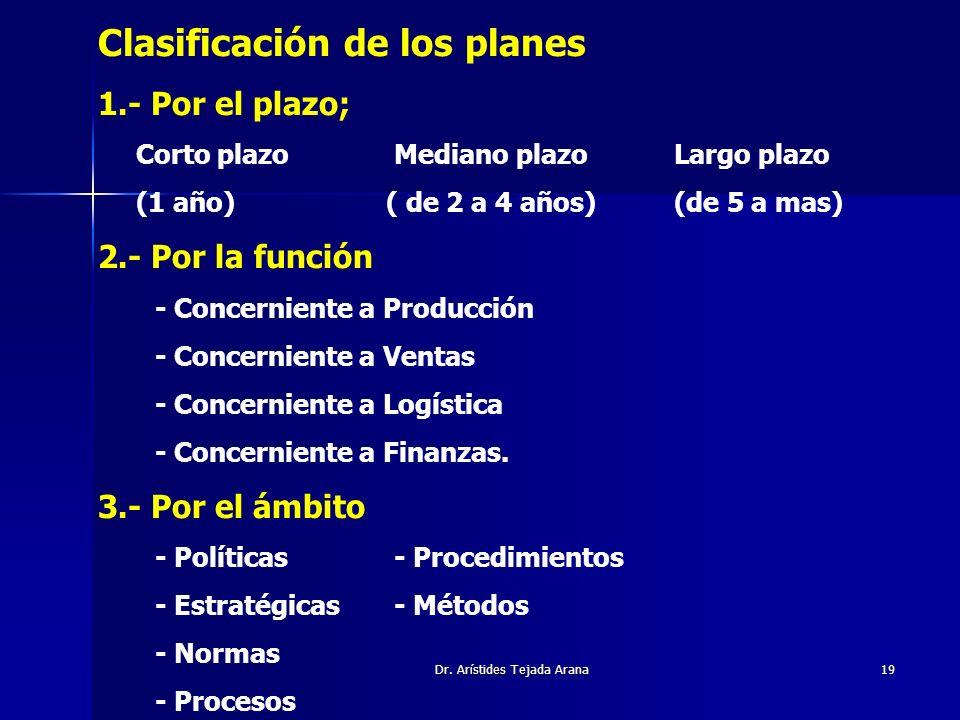 Dr. Arístides Tejada Arana19 Clasificación de los planes 1.- Por el plazo; Corto plazo Mediano plazo Largo plazo (1 año)( de 2 a 4 años)(de 5 a mas) 2