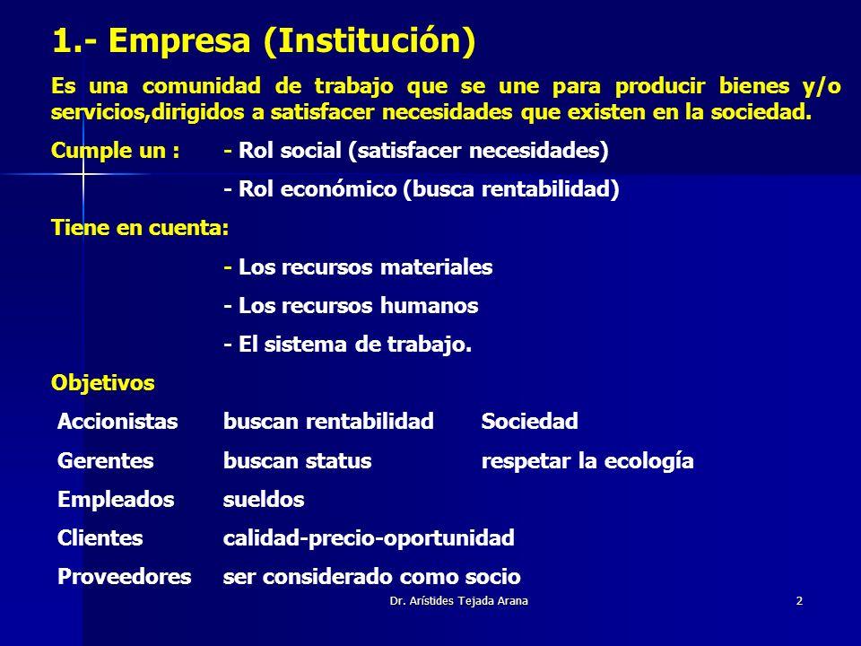 2 1.- Empresa (Institución) Es una comunidad de trabajo que se une para producir bienes y/o servicios,dirigidos a satisfacer necesidades que existen e