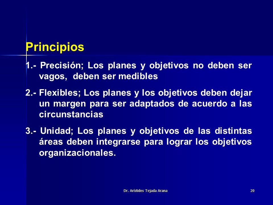 Dr. Arístides Tejada Arana20 Principios 1.- Precisión; Los planes y objetivos no deben ser vagos, deben ser medibles 2.- Flexibles; Los planes y los o