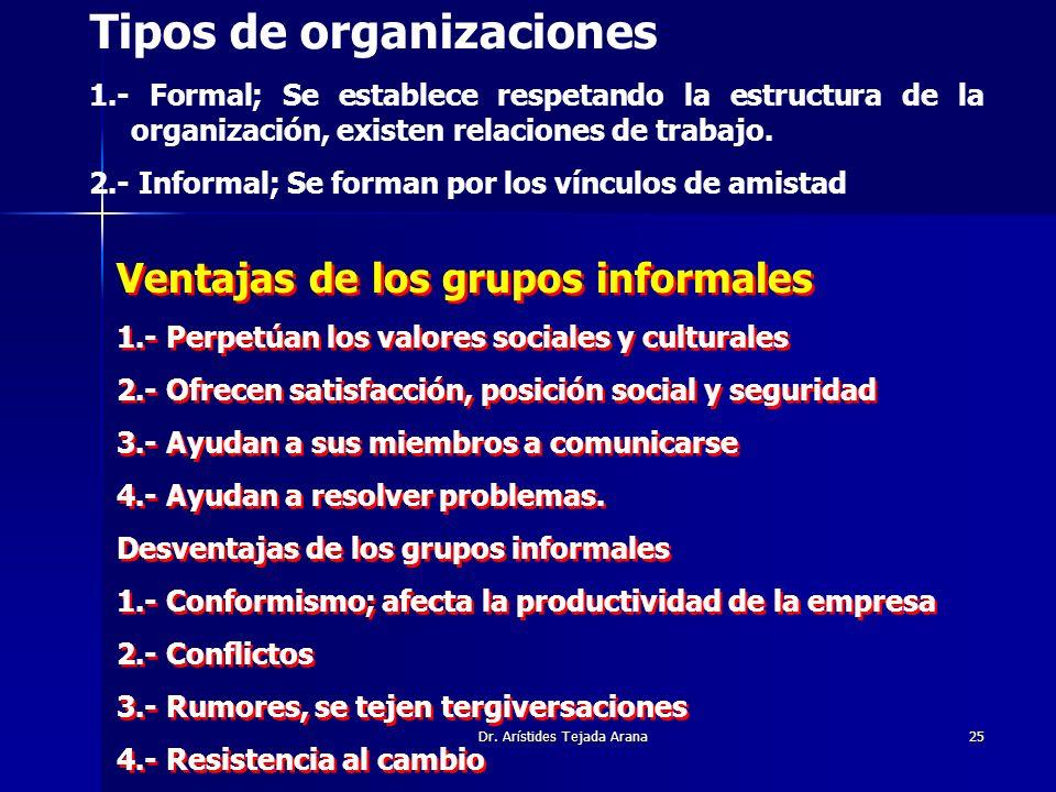 Dr. Arístides Tejada Arana25 Tipos de organizaciones 1.- Formal; Se establece respetando la estructura de la organización, existen relaciones de traba