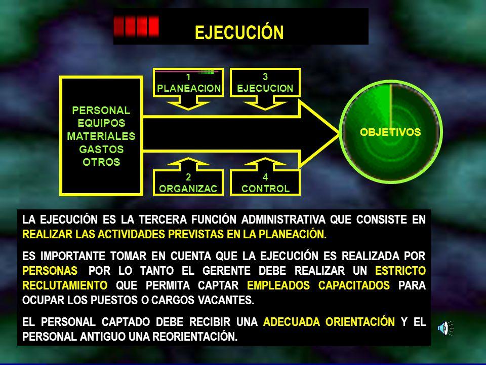 Dr. Arístides Tejada Arana26 OBJETIVOS PERSONAL EQUIPOS MATERIALES GASTOS OTROS 1 PLANEACION 3 EJECUCION 2 ORGANIZAC 4 CONTROL LA EJECUCIÓN ES LA TERC