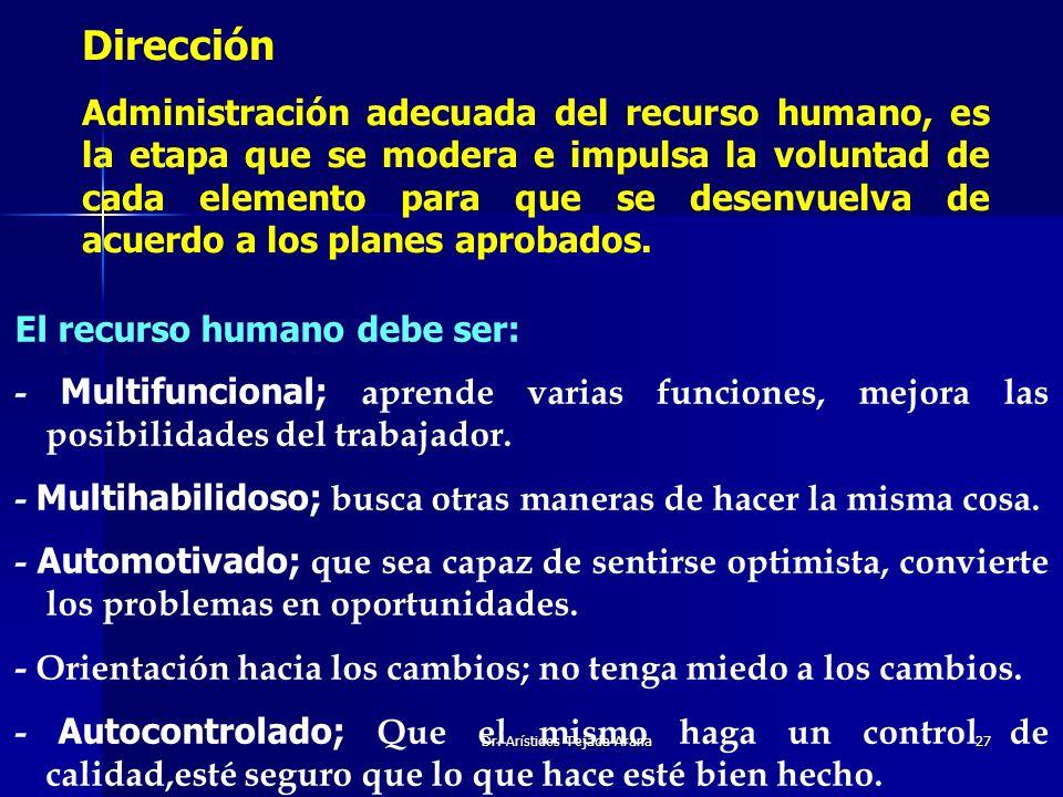 Dr. Arístides Tejada Arana27 Dirección Administración adecuada del recurso humano, es la etapa que se modera e impulsa la voluntad de cada elemento pa