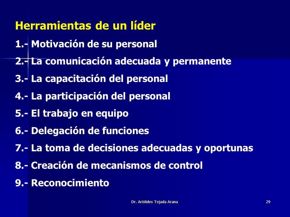 Dr. Arístides Tejada Arana29 Herramientas de un líder 1.- Motivación de su personal 2.- La comunicación adecuada y permanente 3.- La capacitación del