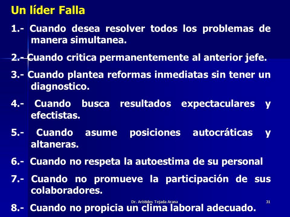 Dr. Arístides Tejada Arana31 Un líder Falla 1.- Cuando desea resolver todos los problemas de manera simultanea. 2.- Cuando critica permanentemente al