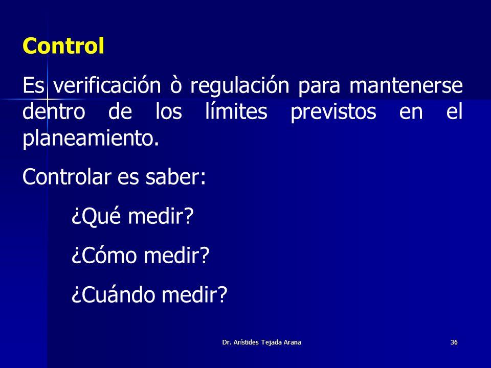 Dr. Arístides Tejada Arana36 Control Es verificación ò regulación para mantenerse dentro de los límites previstos en el planeamiento. Controlar es sab