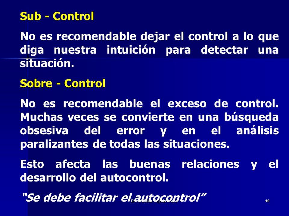 Dr. Arístides Tejada Arana40 Sub - Control No es recomendable dejar el control a lo que diga nuestra intuición para detectar una situación. Sobre - Co