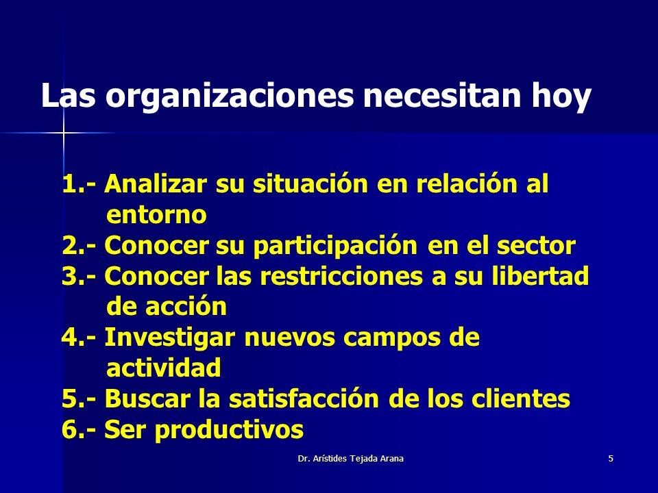 Dr. Arístides Tejada Arana5 Las organizaciones necesitan hoy 1.- Analizar su situación en relación al entorno 2.- Conocer su participación en el secto