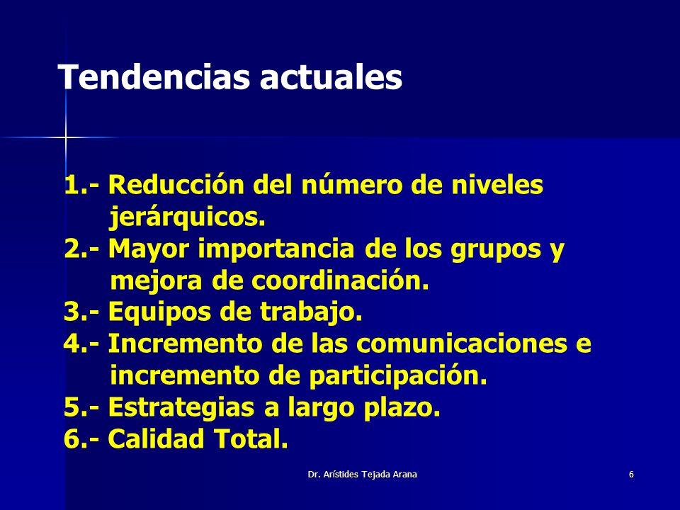 Dr. Arístides Tejada Arana6 Tendencias actuales 1.- Reducción del número de niveles jerárquicos. 2.- Mayor importancia de los grupos y mejora de coord