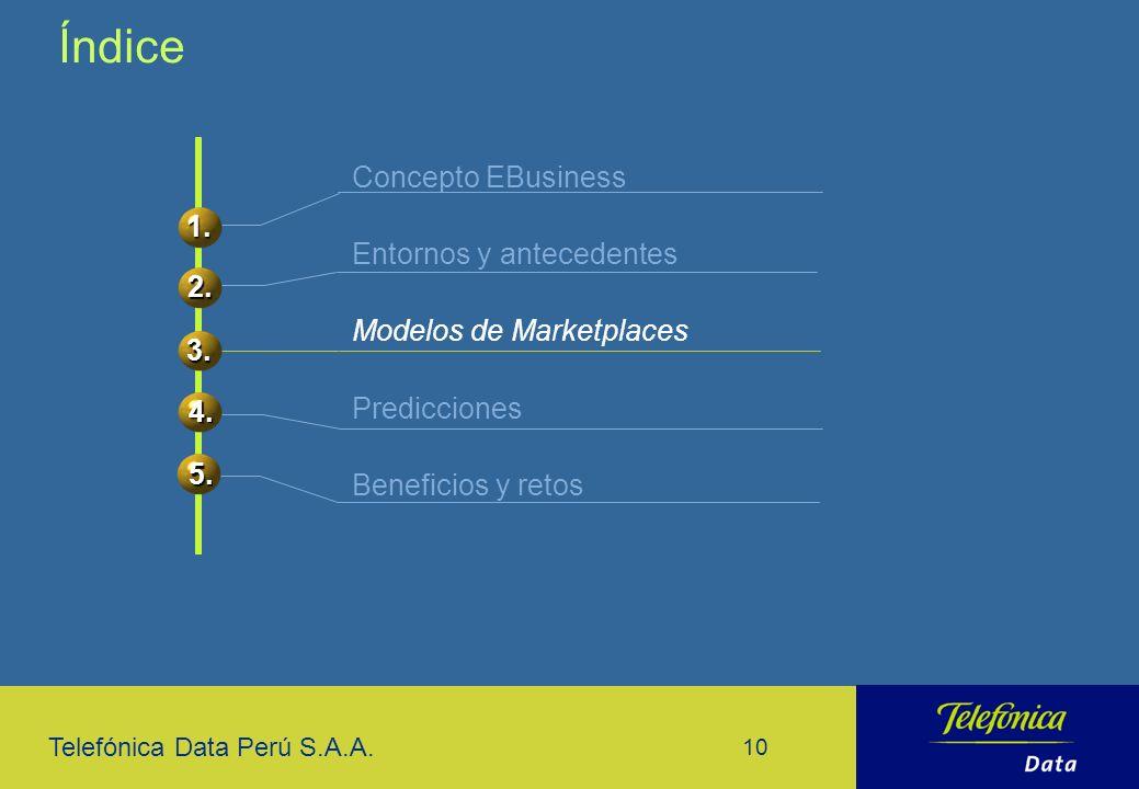 Telefónica Data Perú S.A.A. 10 Concepto EBusiness Entornos y antecedentes Modelos de Marketplaces Predicciones Beneficios y retos Índice 1. 2. 3. 4. 5