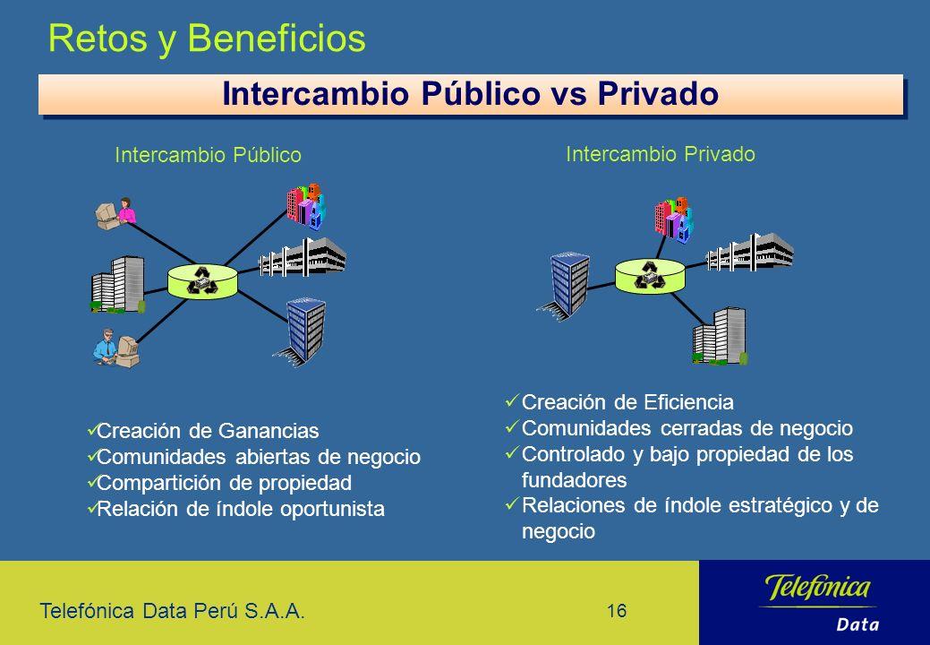 Telefónica Data Perú S.A.A. 16 Retos y Beneficios Creación de Ganancias Comunidades abiertas de negocio Compartición de propiedad Relación de índole o