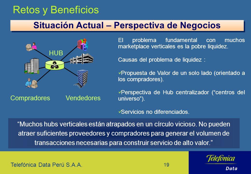 Telefónica Data Perú S.A.A. 19 Retos y Beneficios El problema fundamental con muchos marketplace verticales es la pobre liquidez. Causas del problema