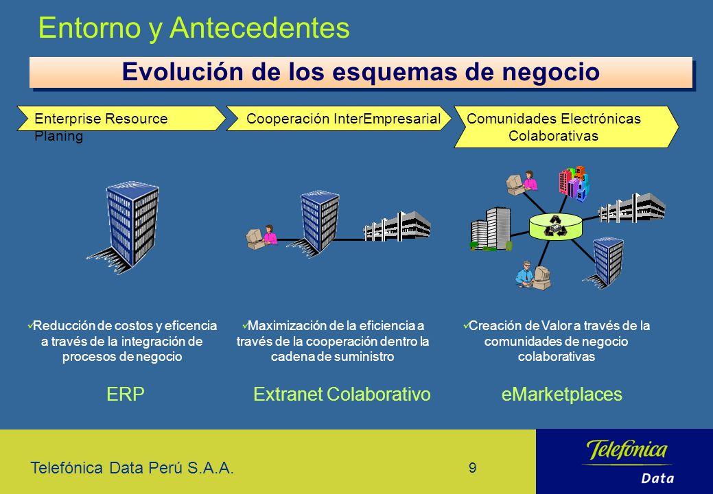 Telefónica Data Perú S.A.A. 9 Entorno y Antecedentes Evolución de los esquemas de negocio Reducción de costos y eficencia a través de la integración d