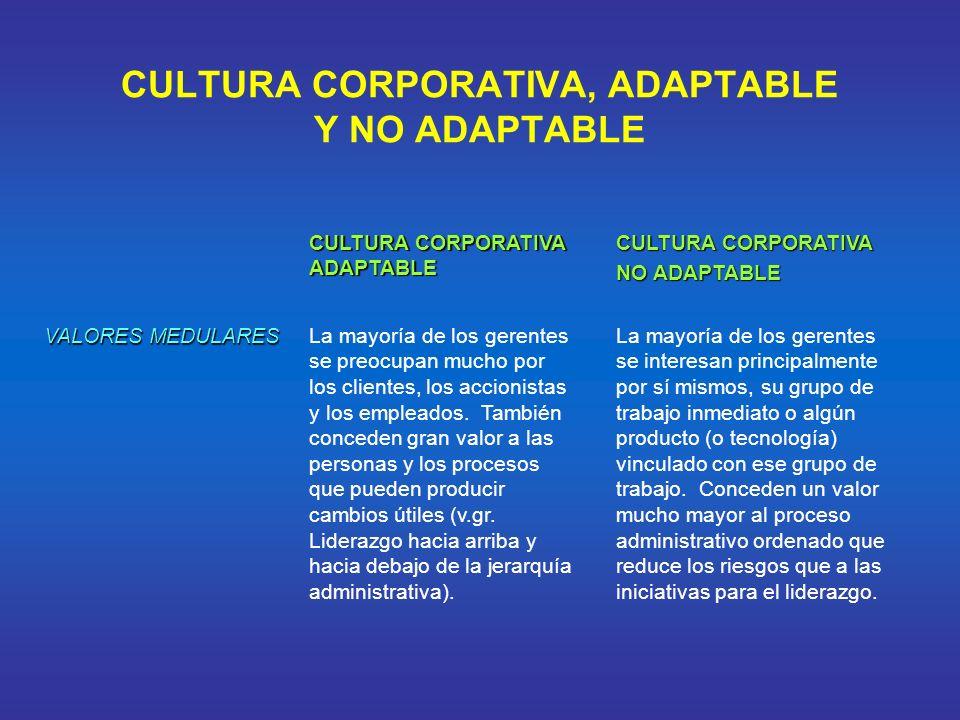 CULTURA CORPORATIVA, ADAPTABLE Y NO ADAPTABLE CULTURA CORPORATIVA ADAPTABLE CULTURA CORPORATIVA NO ADAPTABLE VALORES MEDULARES La mayoría de los geren