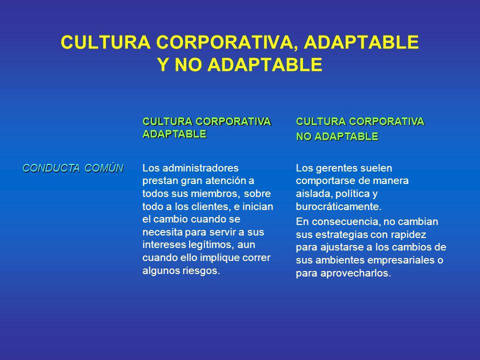 CULTURA CORPORATIVA, ADAPTABLE Y NO ADAPTABLE CULTURA CORPORATIVA ADAPTABLE CULTURA CORPORATIVA NO ADAPTABLE CONDUCTA COMÚN Los administradores presta
