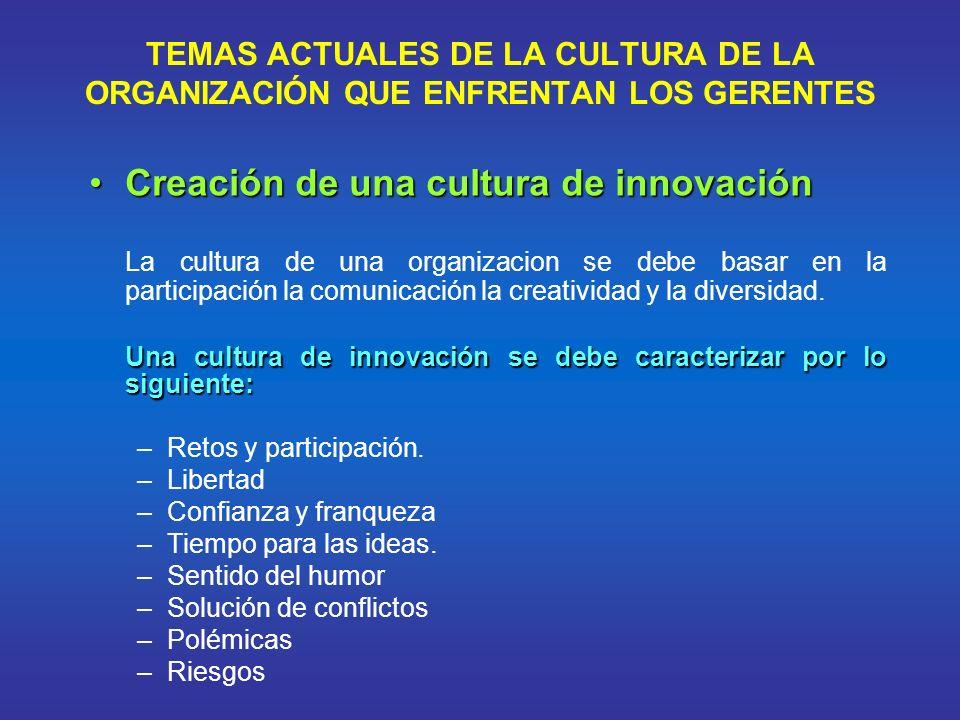 TEMAS ACTUALES DE LA CULTURA DE LA ORGANIZACIÓN QUE ENFRENTAN LOS GERENTES Creación de una cultura de innovaciónCreación de una cultura de innovación