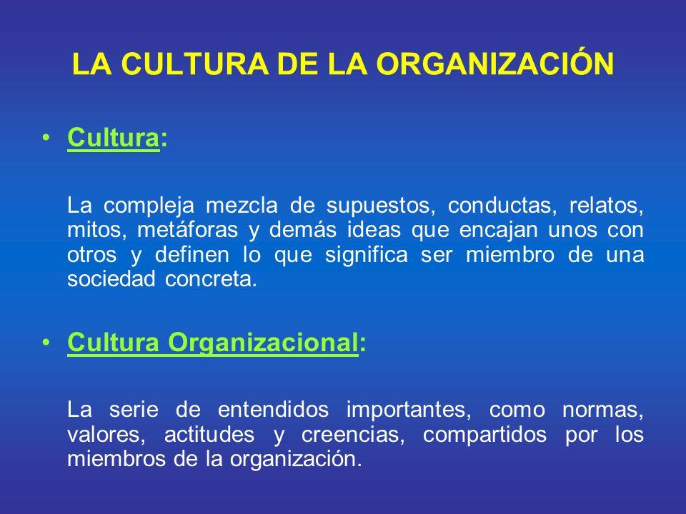DIMENSIONES DE LA CULTURA DE UNA ORGANIZACIÓN Cultura de la Organización Cultura de la Organización Atención a los detalles Atención a los detalles Orientación a los resultados Orientación a los resultados Orientación a las personas Orientación a las personas Orientación a los equipos Orientación a los equipos Energía Estabilidad Innovación y riesgos Innovación y riesgos Grado en que los gerentes se centran en los resultados más que en la manera de alcanzarlos Grado en que las decisiones gerenciales toman en cuenta los efectos en la gente de la organización Grado en que el trabajo se organiza en equipos más que en individuos Grado en que los empleados son enérgicos y competidores en lugar de cooperadores Grado en que las decisiones y actividades de la organización tienden al mantenimiento del status quo Grado en que se alienta a los empleados a innovar y correr riesgos Grado en que se espera que los empleados den muestras de exactitud, análisis y atención a los detalles