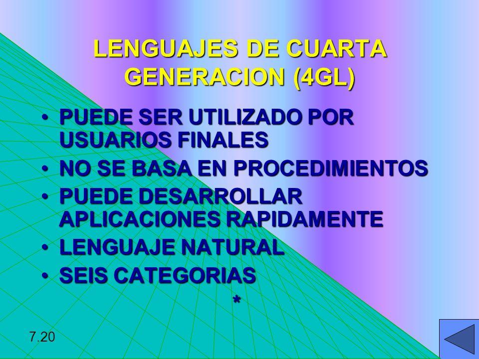 LENGUAJES DE CUARTA GENERACION (4GL) PUEDE SER UTILIZADO POR USUARIOS FINALESPUEDE SER UTILIZADO POR USUARIOS FINALES NO SE BASA EN PROCEDIMIENTOSNO S