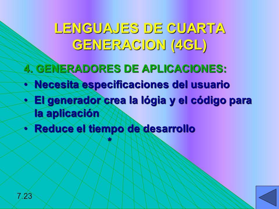 LENGUAJES DE CUARTA GENERACION (4GL) 4. GENERADORES DE APLICACIONES: Necesita especificaciones del usuarioNecesita especificaciones del usuario El gen