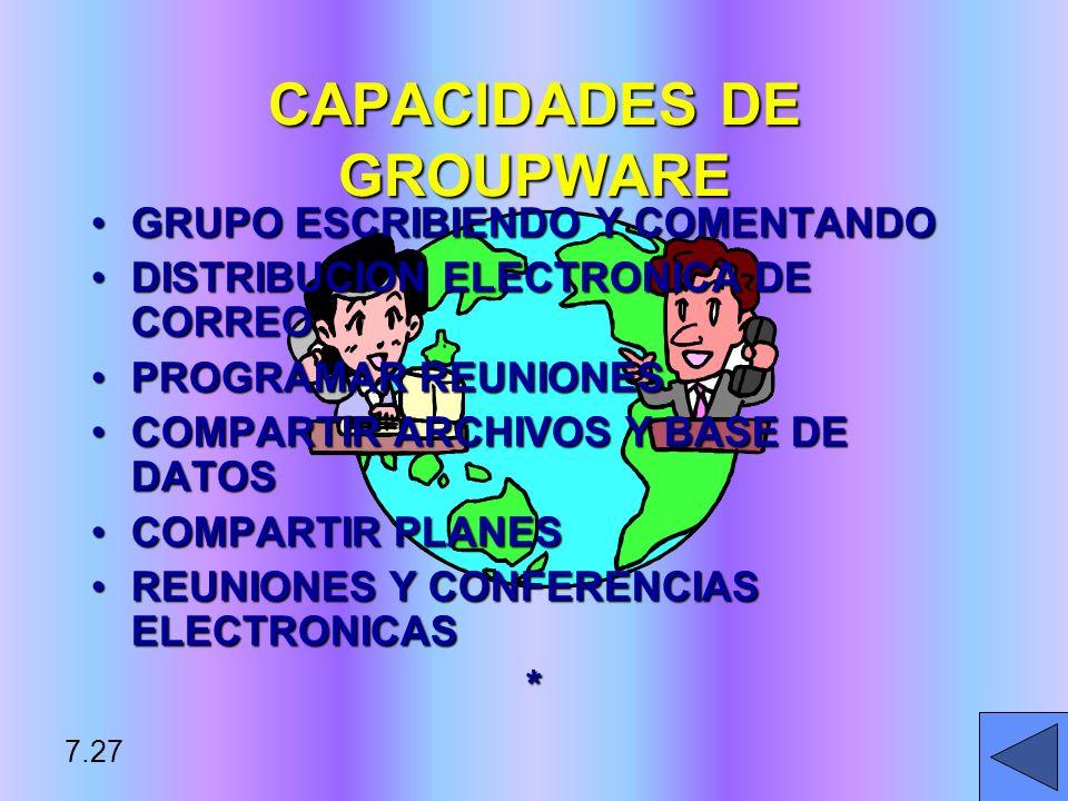 GRUPO ESCRIBIENDO Y COMENTANDOGRUPO ESCRIBIENDO Y COMENTANDO DISTRIBUCION ELECTRONICA DE CORREODISTRIBUCION ELECTRONICA DE CORREO PROGRAMAR REUNIONESP